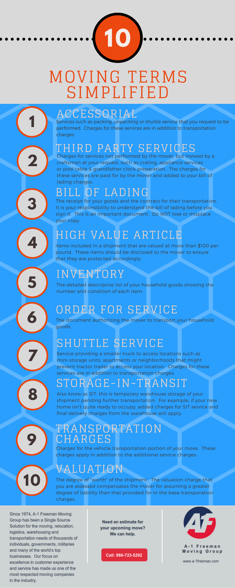 A-1 Freeman Moving Group Killeen Moving Terms Infographic